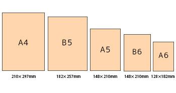 A4,B5,A5,B6,A6,ポケットサイズ